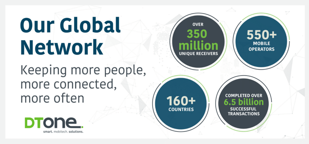 DT One Global Network